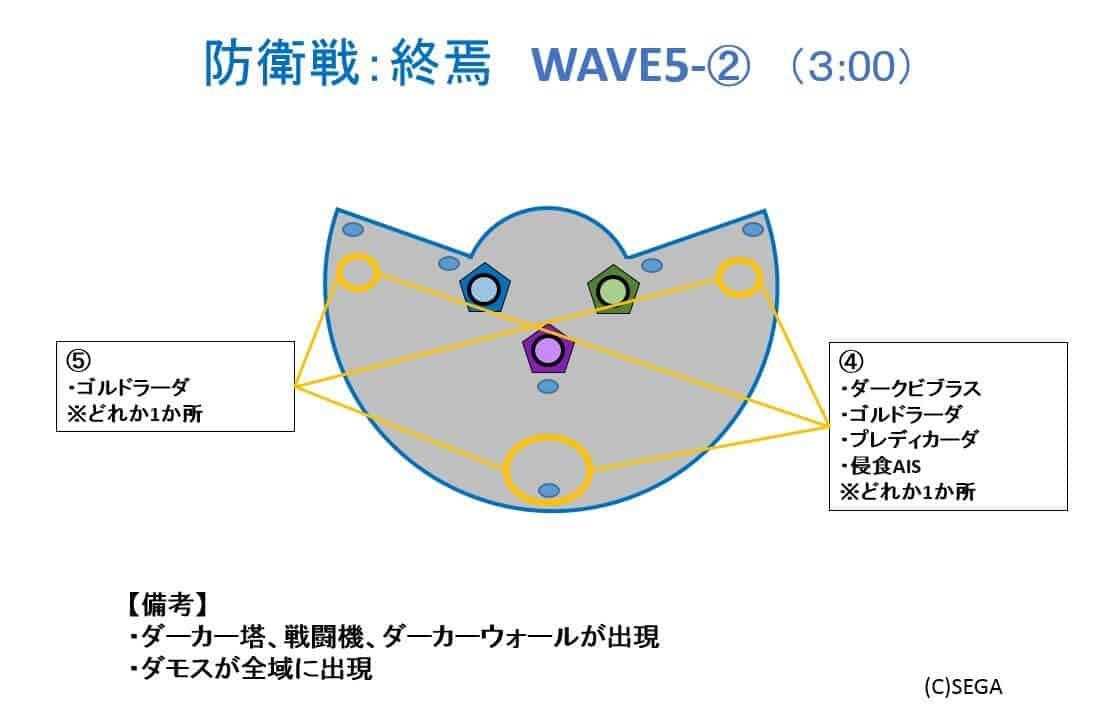 防衛戦終焉WAVE5-2_ver1