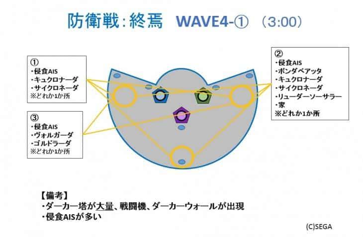 防衛終焉WAVE4_1