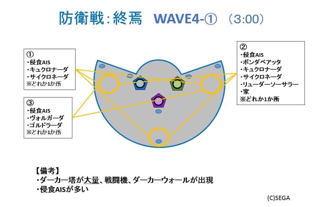 防衛戦終焉WAVE4-1_ver1