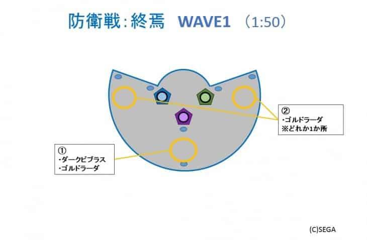 防衛終焉WAVE1