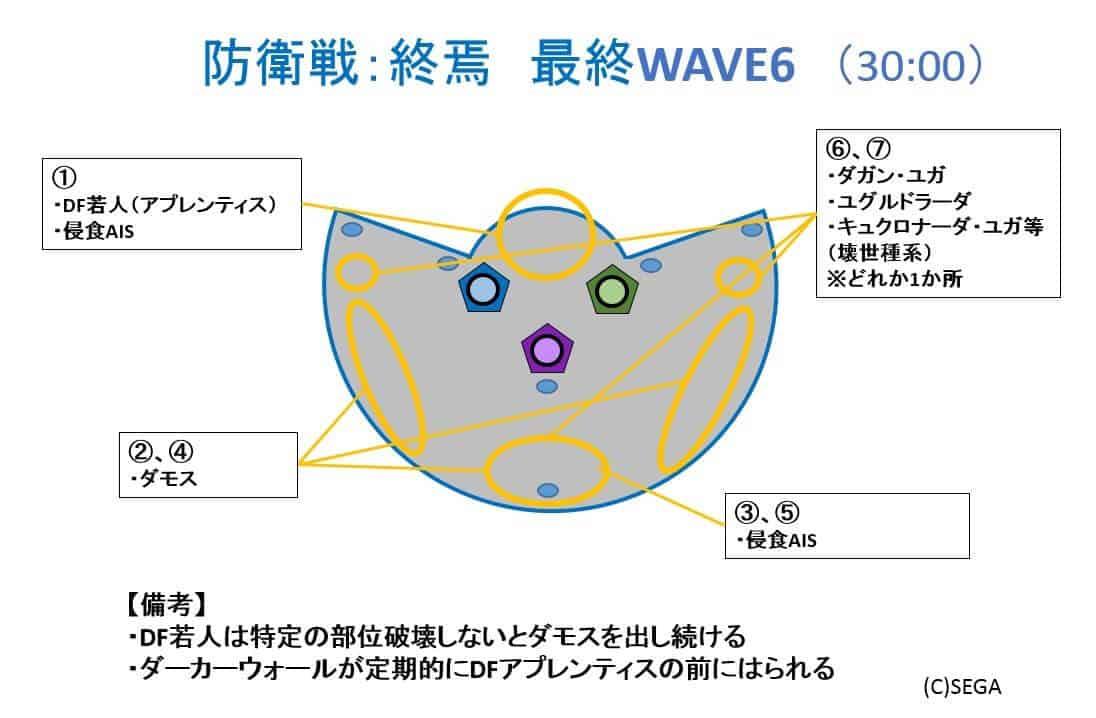 防衛戦終焉最終WAVE6_ver2