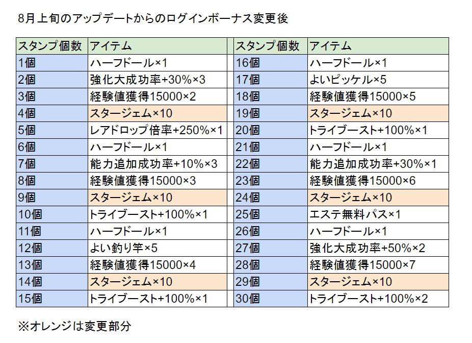 8gatu-kousinn-rogubo
