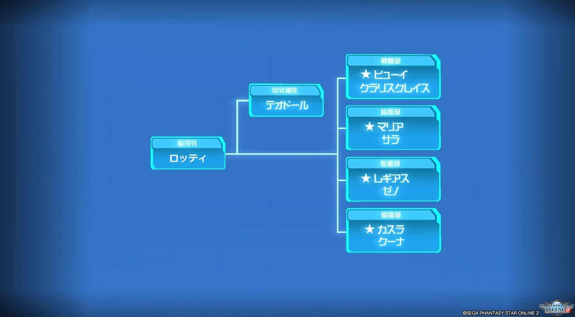 ロッティ総司令 (2)