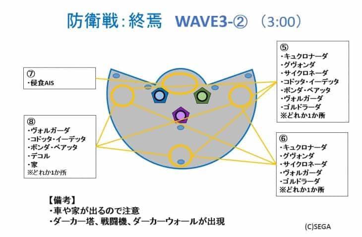 防衛終焉WAVE3_2
