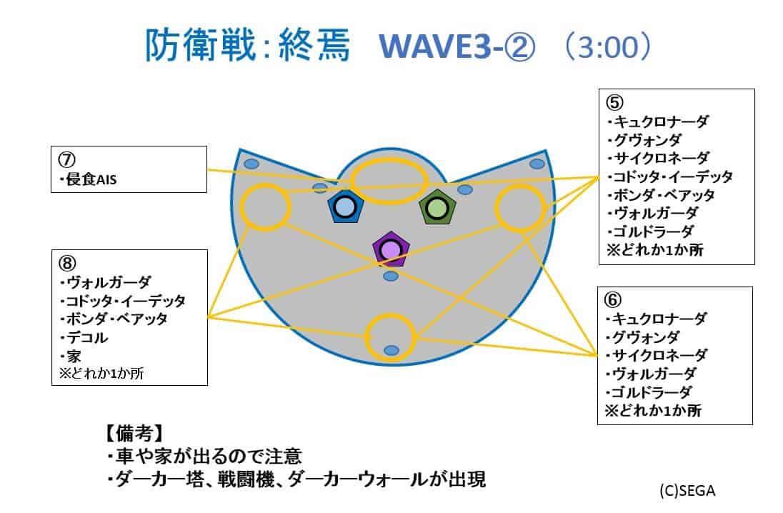 防衛戦終焉WAVE3-2_ver2
