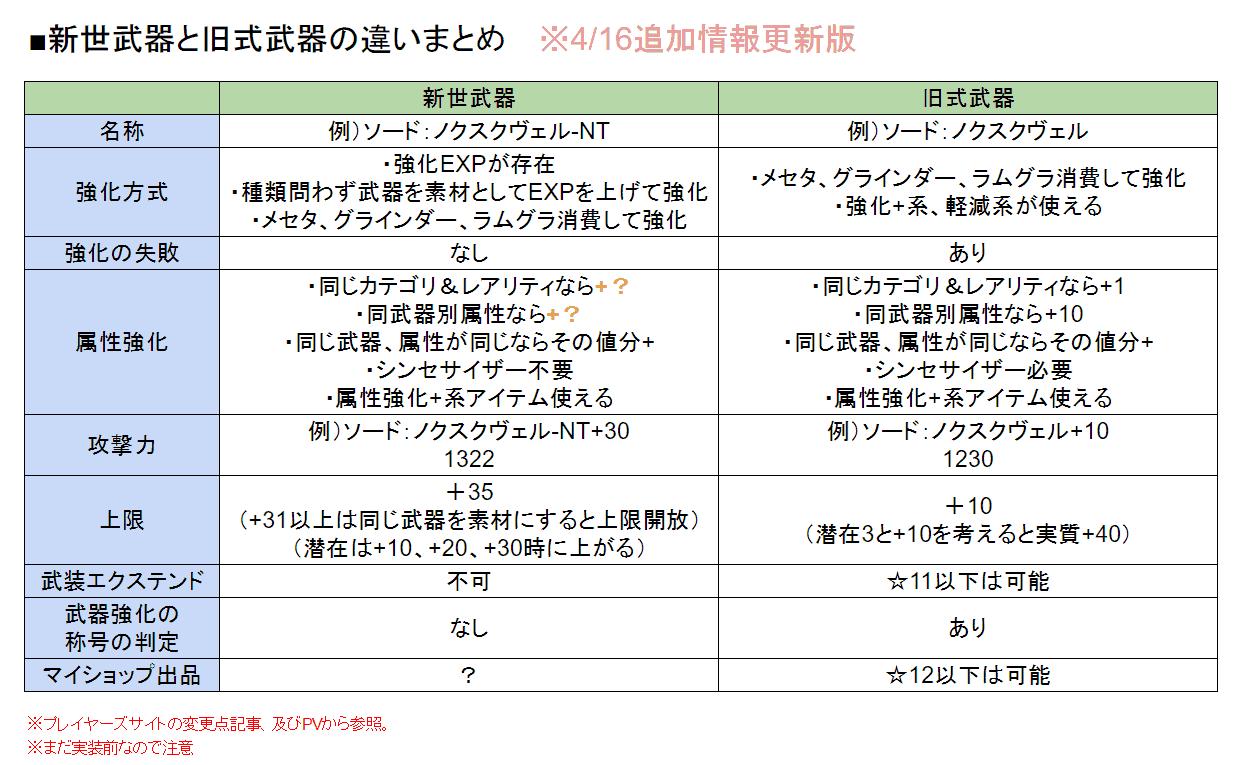20160416192308
