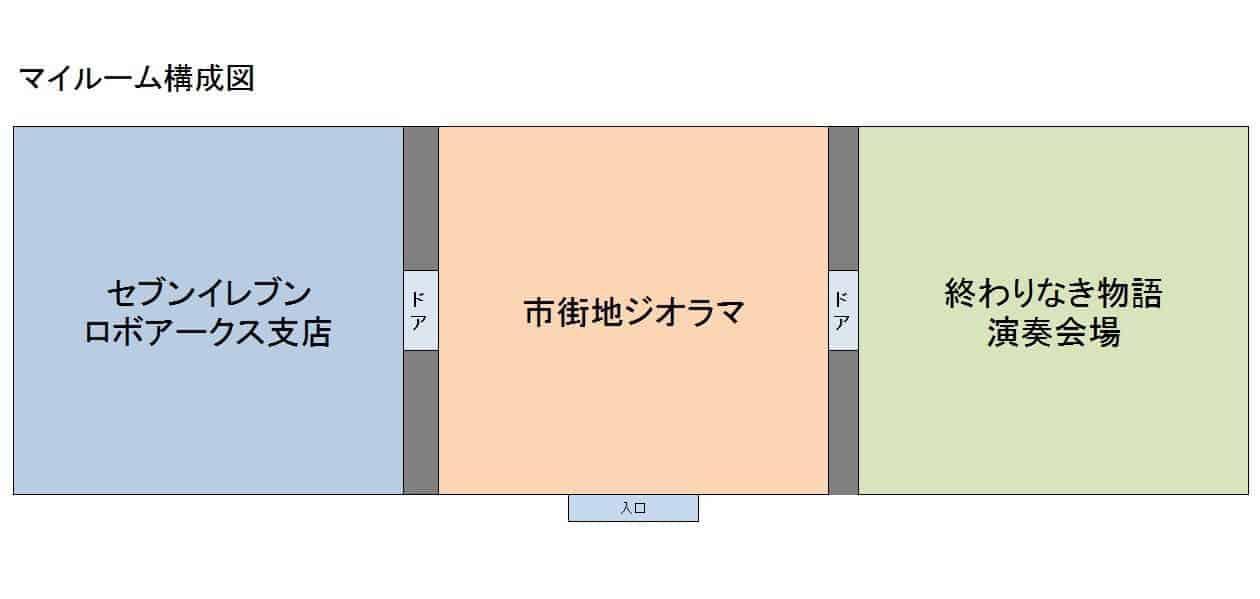 2マイルームの構成図