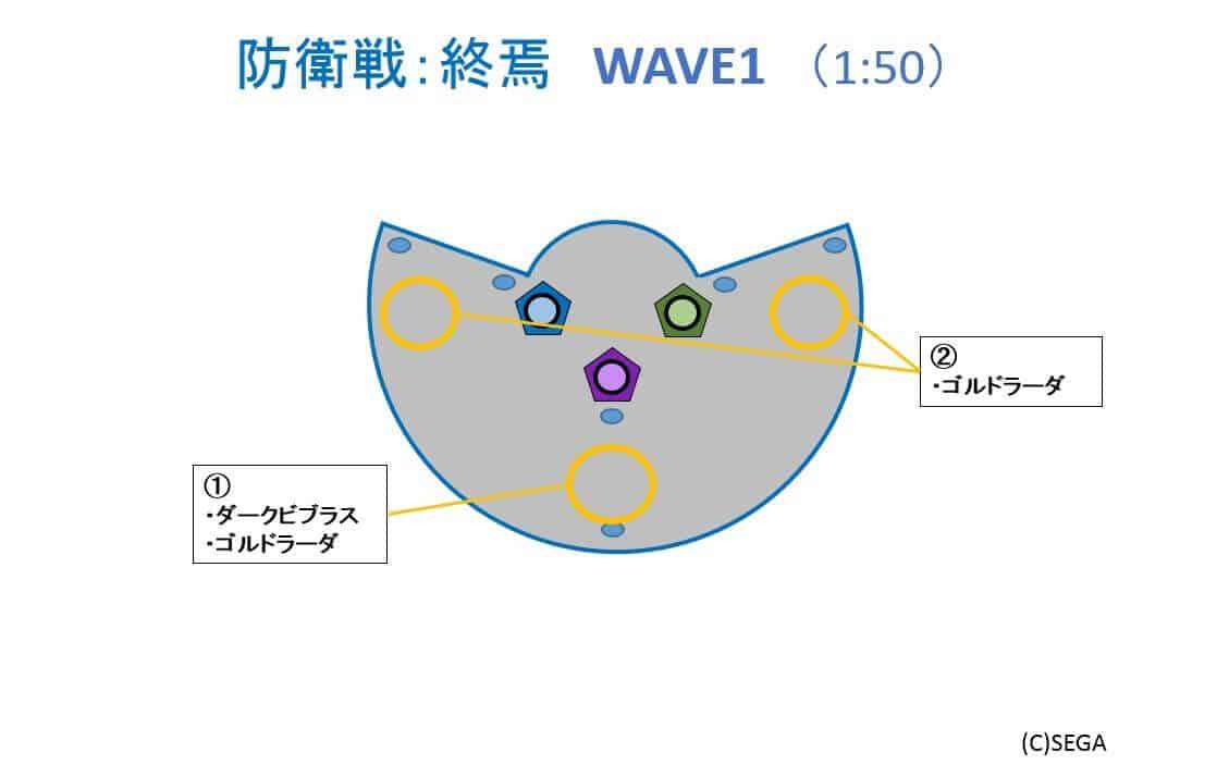 防衛戦終焉WAVE1_ver0