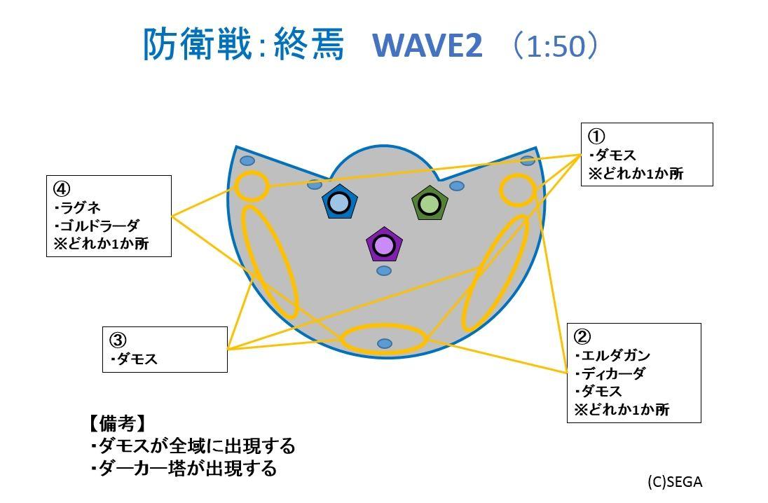 防衛戦終焉WAVE2_ver1