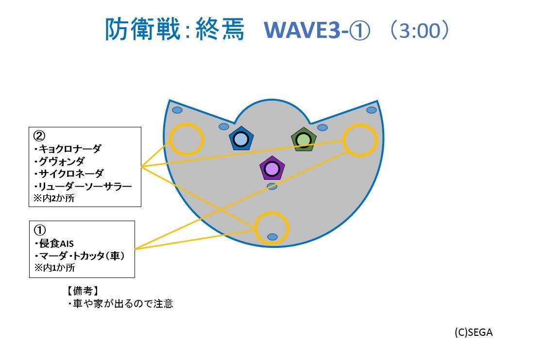 防衛戦終焉WAVE3-1_ver0