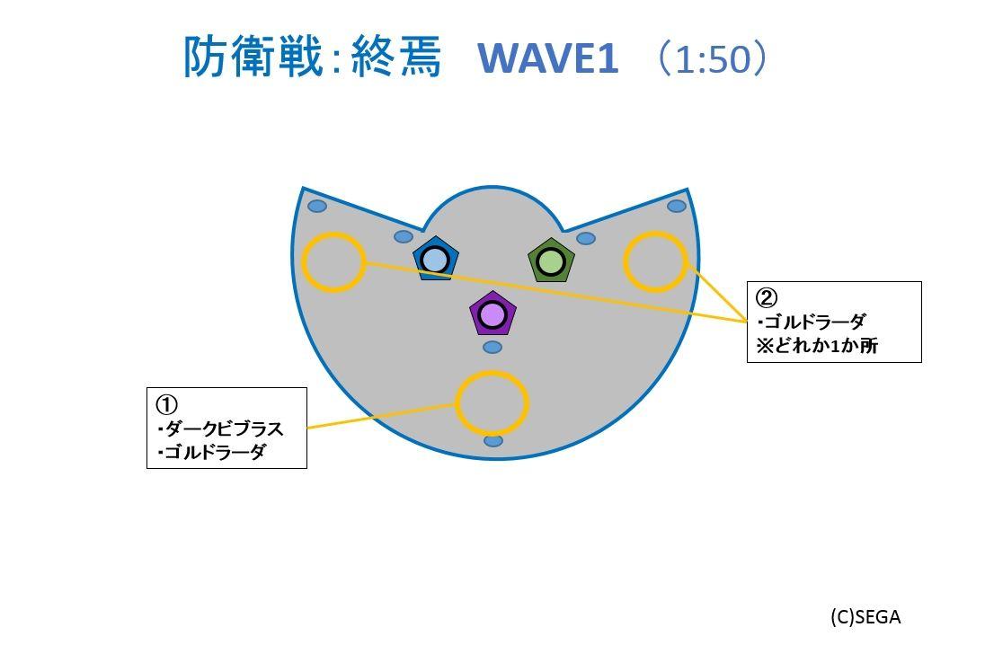 防衛戦終焉WAVE1_ver1