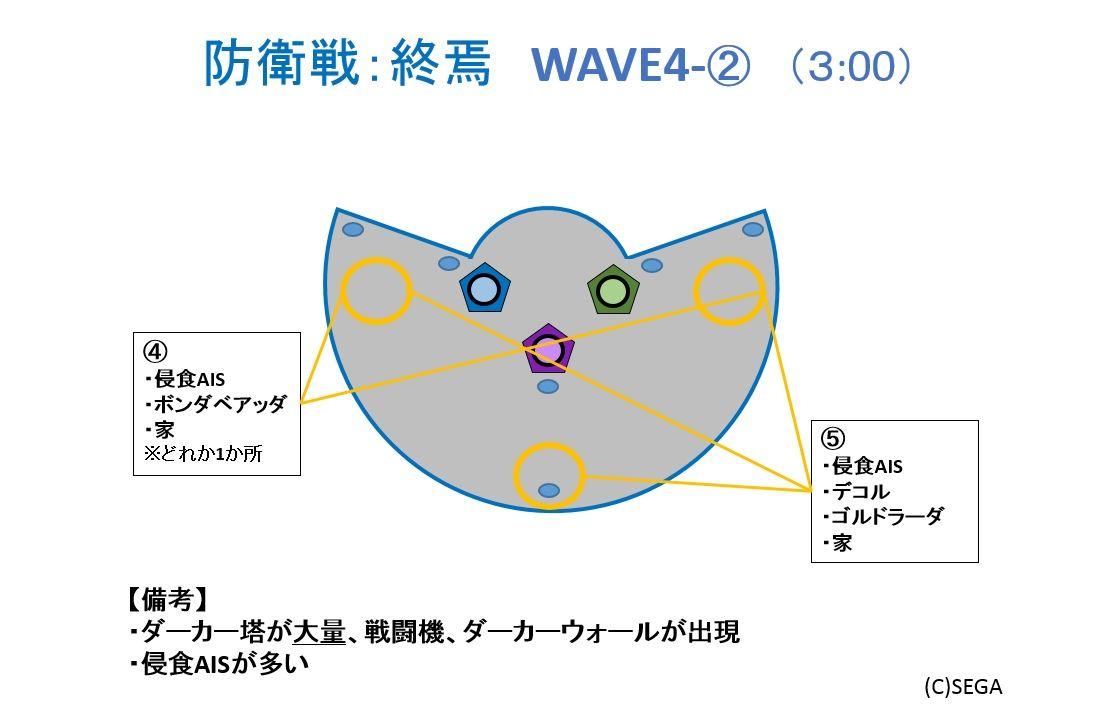 防衛戦終焉WAVE4-2_ver1