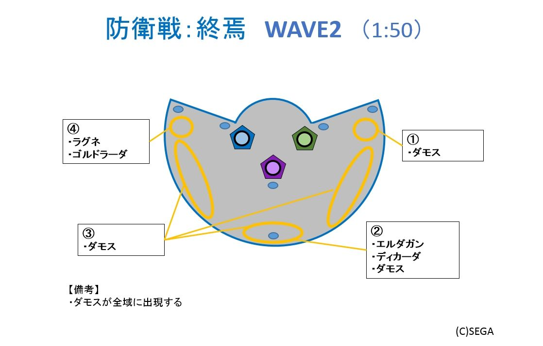 防衛戦終焉WAVE2_ver0