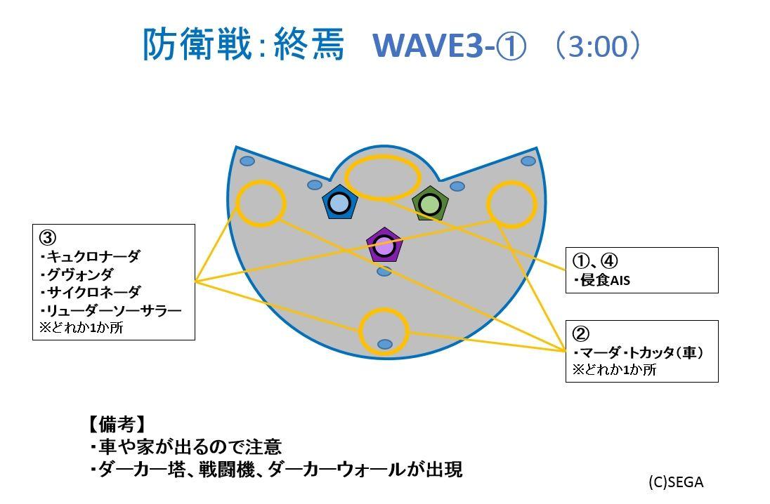 防衛戦終焉WAVE3-1_ver2