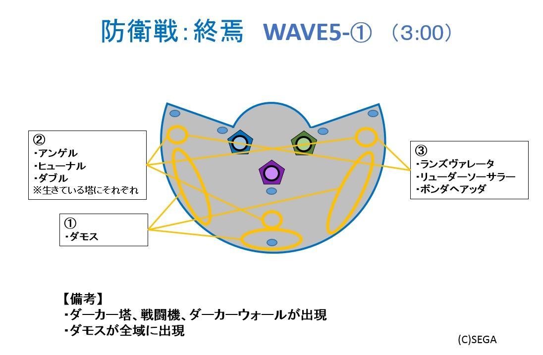 防衛戦終焉WAVE5-1_ver1