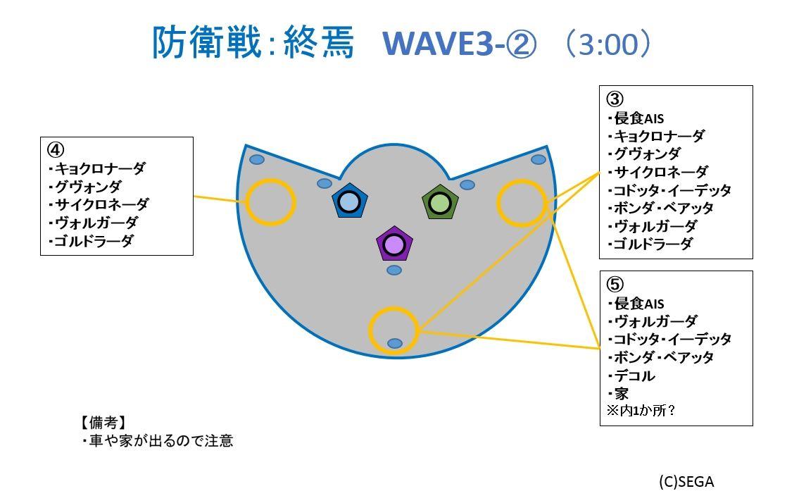 防衛戦終焉WAVE3-2_ver0